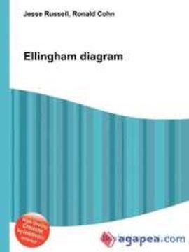 portada Ellingham Diagram (libro en Inglés)