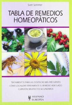 portada Tabla de Remedios Homeopaticos
