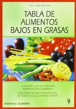 portada Tabla de Alimentos Bajos en Grasas